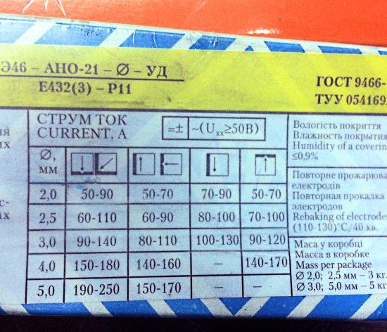 Электроды АНО-21
